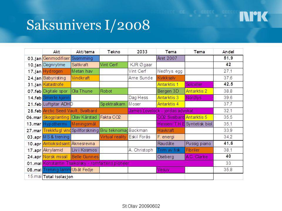 Saksunivers I/2008 http://www1.nrk.no/nett-tv/indeks/124736