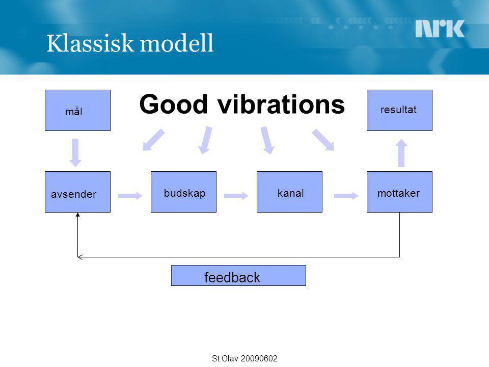Good vibrations Klassisk modell feedback mål resultat avsender budskap
