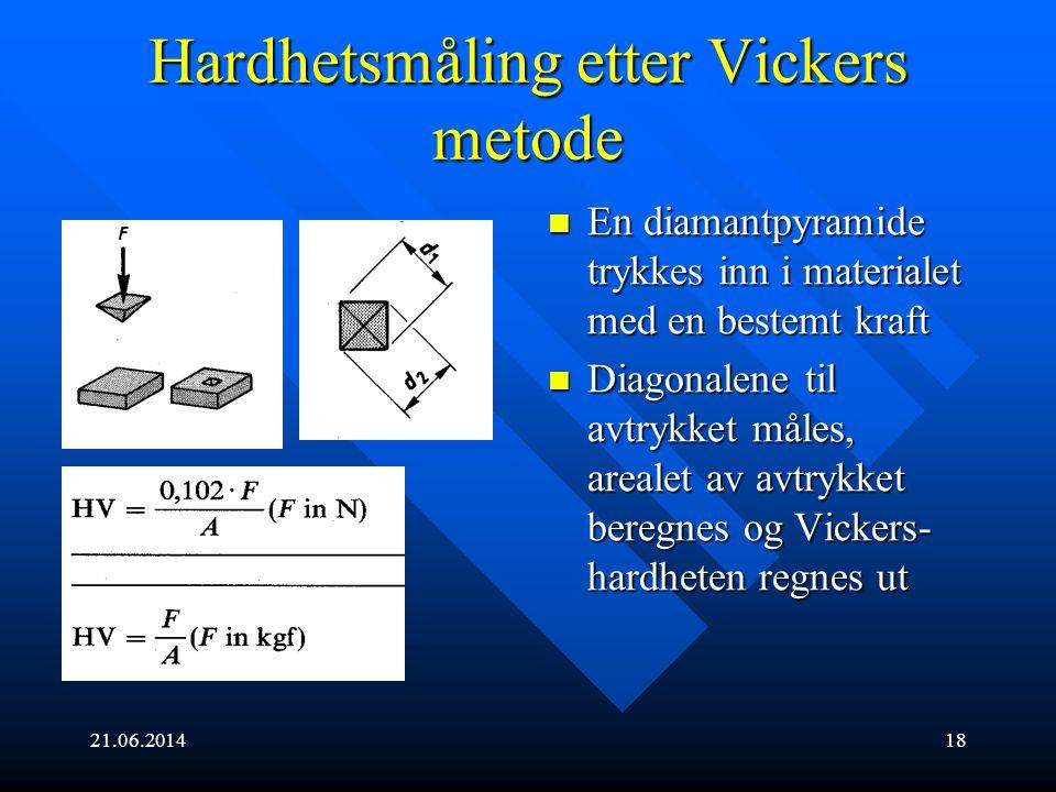 Hardhetsmåling etter Vickers metode