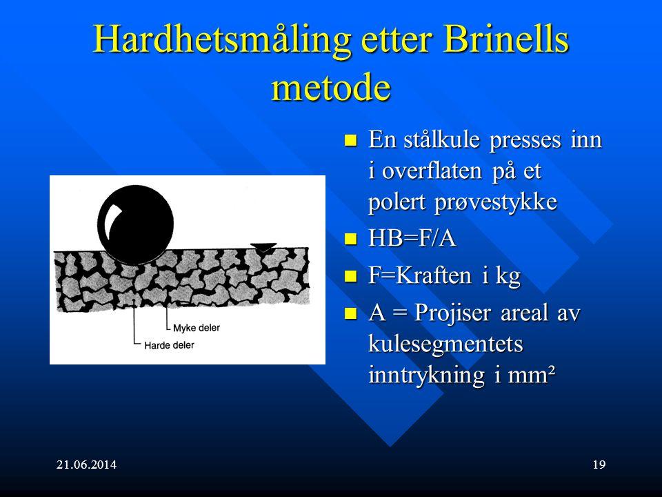 Hardhetsmåling etter Brinells metode