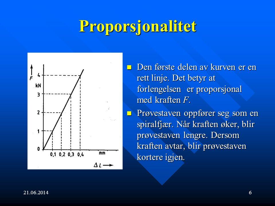 Proporsjonalitet Den første delen av kurven er en rett linje. Det betyr at forlengelsen er proporsjonal med kraften F.