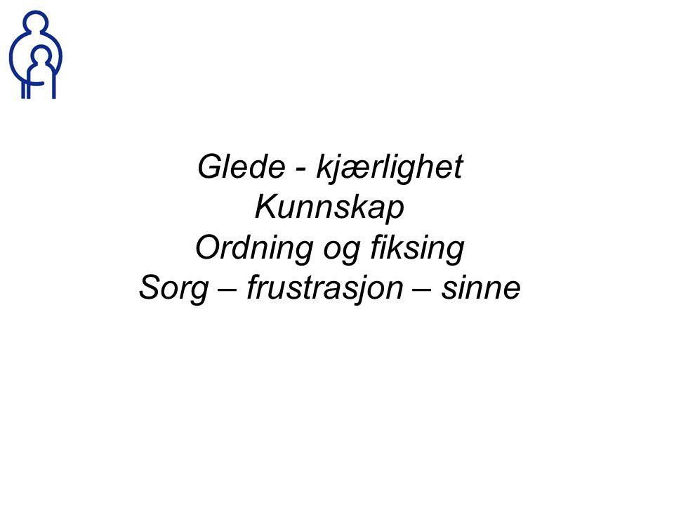Sorg – frustrasjon – sinne