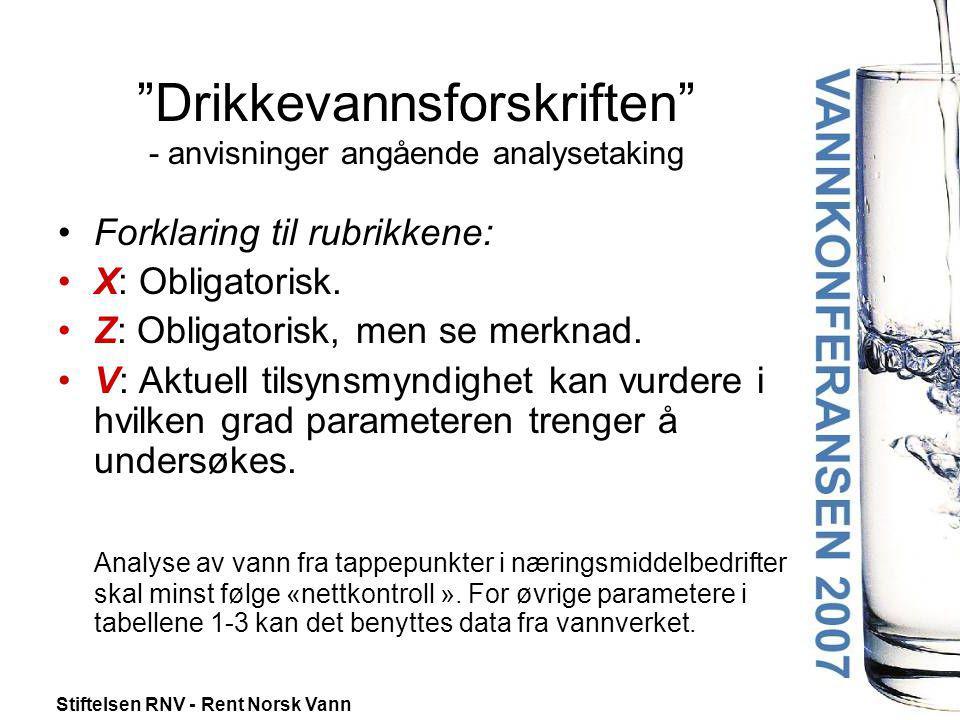 Drikkevannsforskriften - anvisninger angående analysetaking
