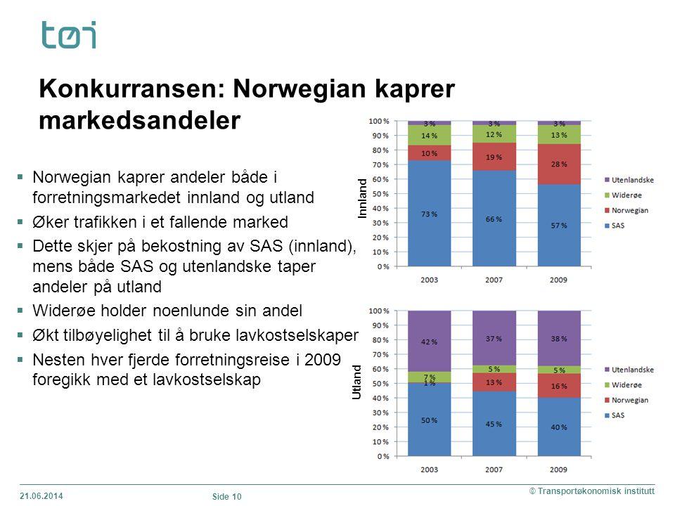 Konkurransen: Norwegian kaprer markedsandeler