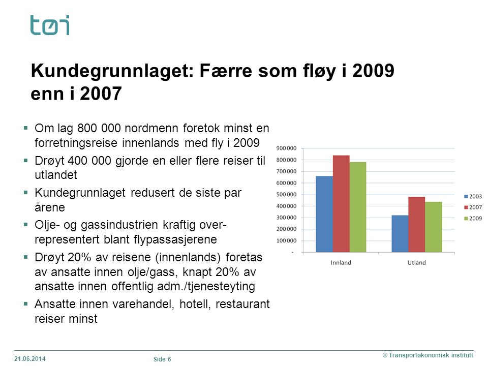 Kundegrunnlaget: Færre som fløy i 2009 enn i 2007