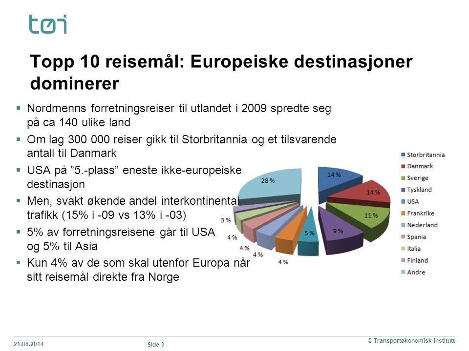 Topp 10 reisemål: Europeiske destinasjoner dominerer
