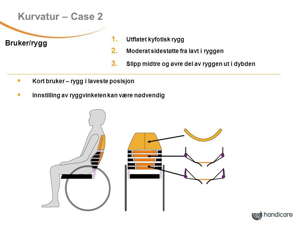 Sidestøtte – Case 1 Bruker/rygg Flat rygg