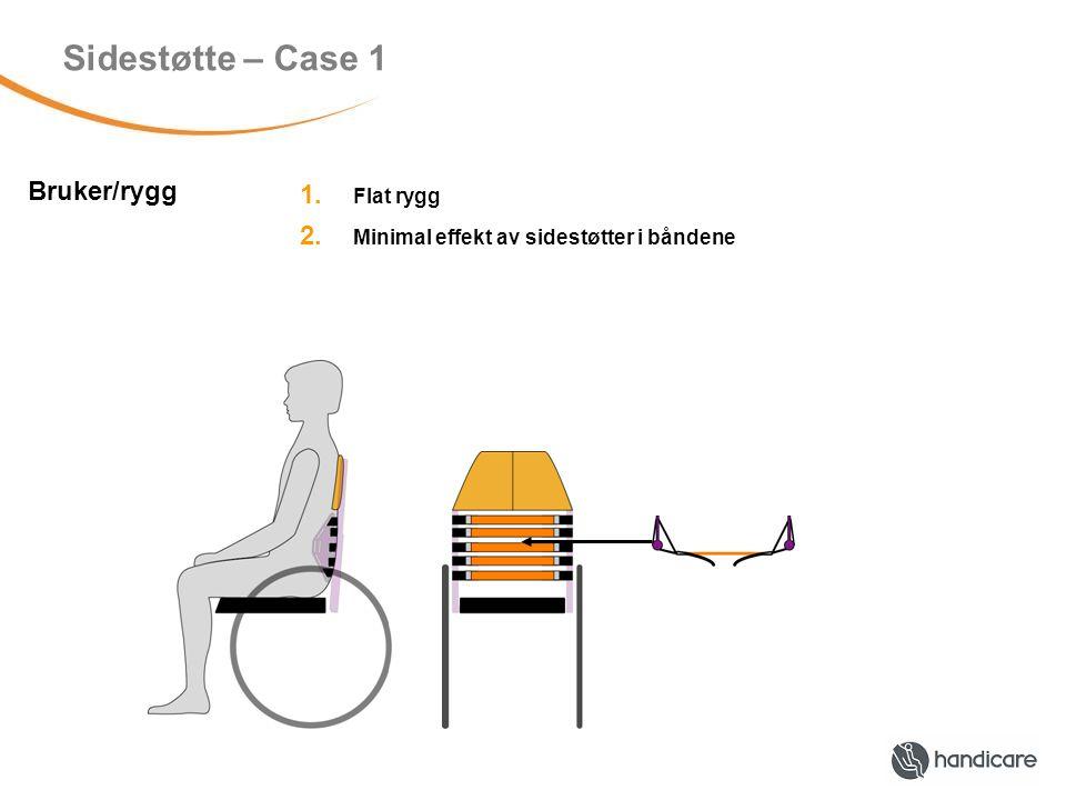 Sidestøtte – Case 2 Bruker/rygg Tett sidestøtte fra bunnen av ryggen