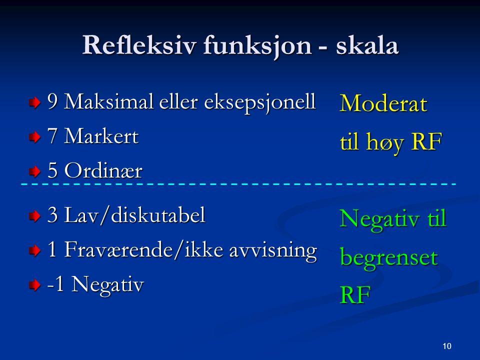 Refleksiv funksjon - skala