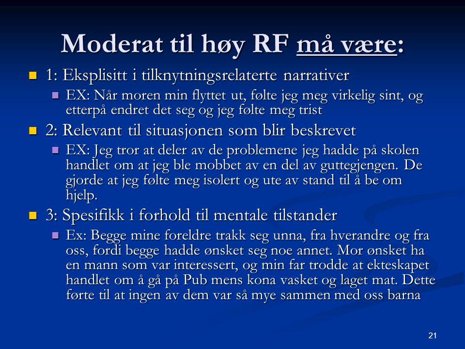 Moderat til høy RF må være: