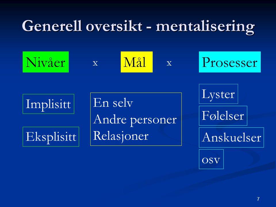 Generell oversikt - mentalisering