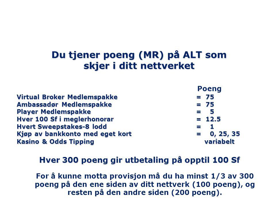 Du tjener poeng (MR) på ALT som skjer i ditt nettverket
