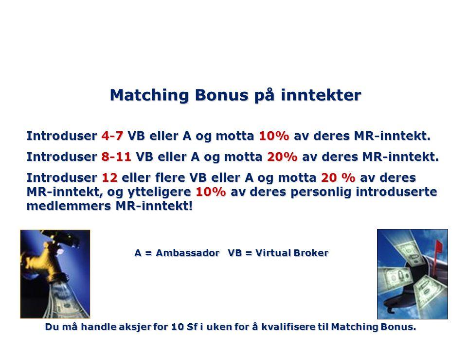 Matching Bonus på inntekter A = Ambassador VB = Virtual Broker