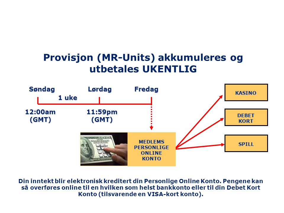 Provisjon (MR-Units) akkumuleres og utbetales UKENTLIG