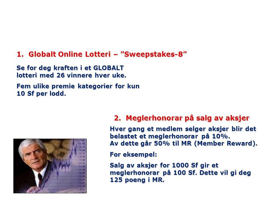 1. Globalt Online Lotteri – Sweepstakes-8