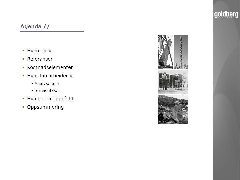 Agenda // Hvem er vi Referanser Kostnadselementer Hvordan arbeider vi