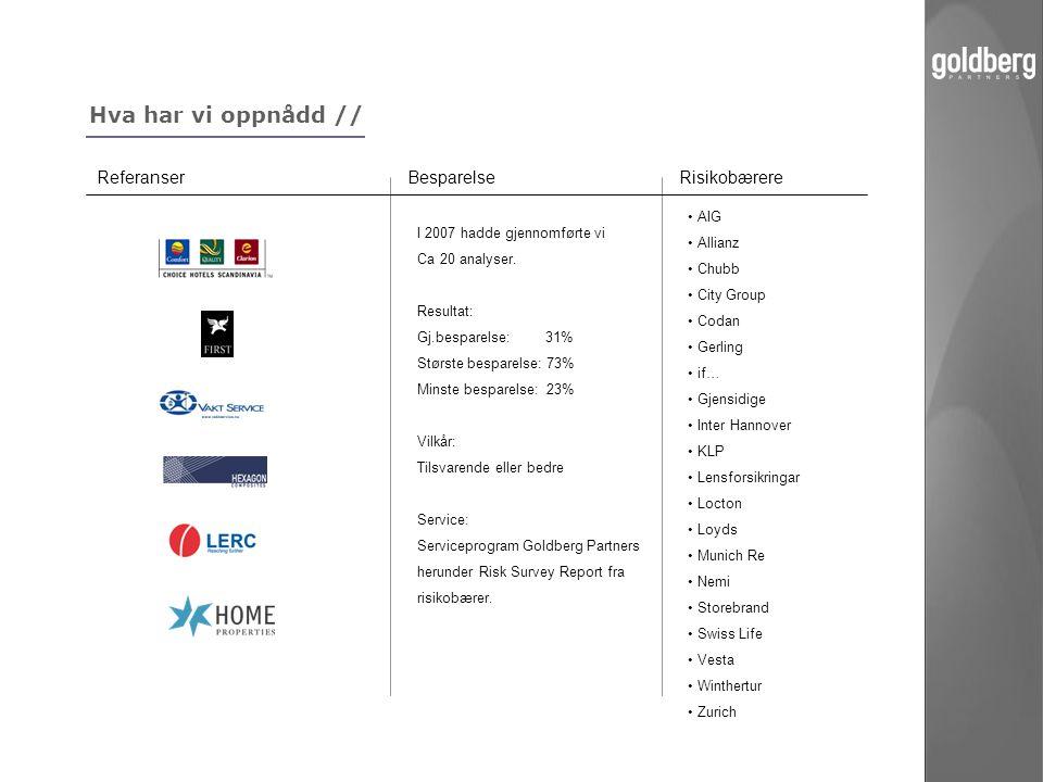 Hva har vi oppnådd // Referanser Besparelse Risikobærere AIG Allianz
