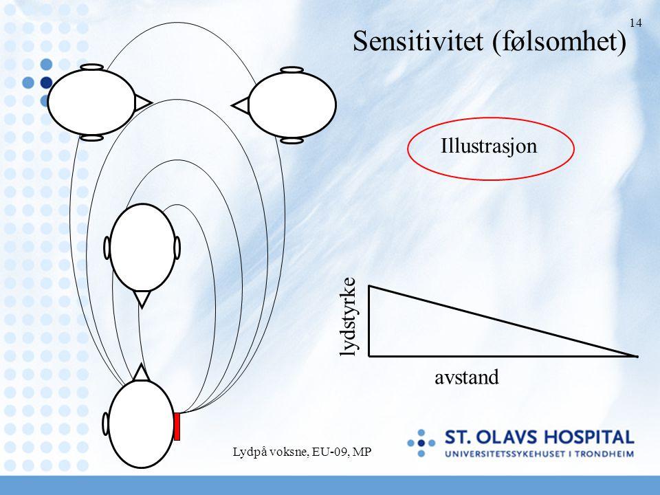 Sensitivitet (følsomhet)