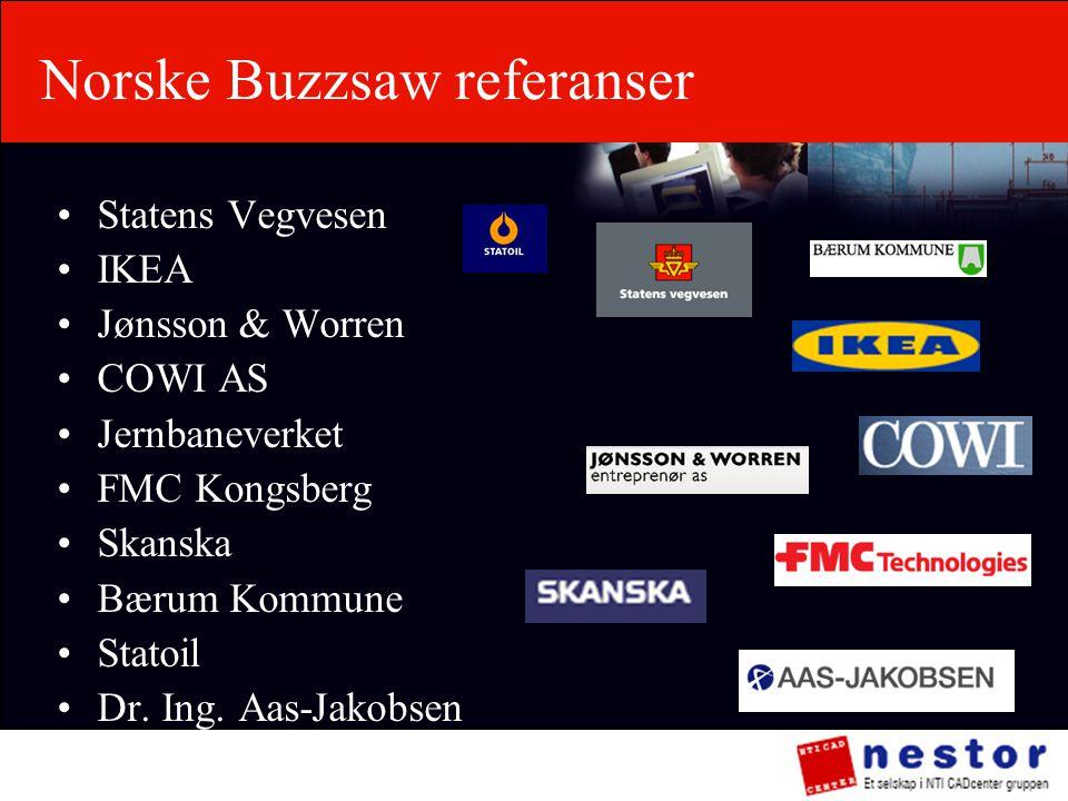 Norske Buzzsaw referanser