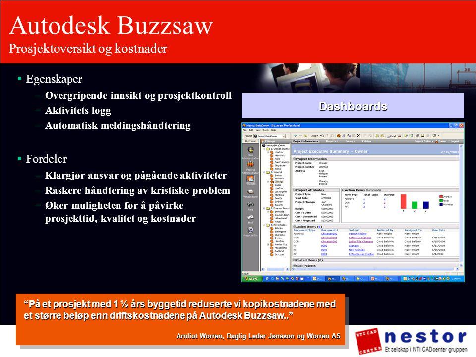 Autodesk Buzzsaw Prosjektoversikt og kostnader