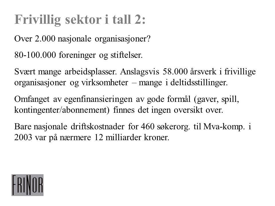 Frivillig sektor i tall 2: