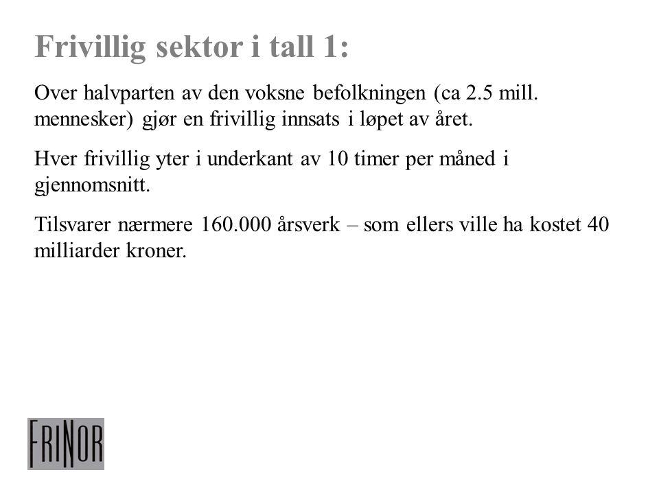 Frivillig sektor i tall 1:
