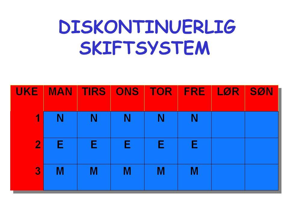 DISKONTINUERLIG SKIFTSYSTEM