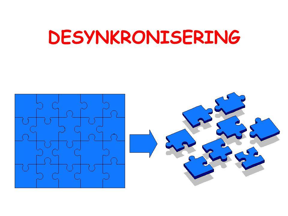 DESYNKRONISERING