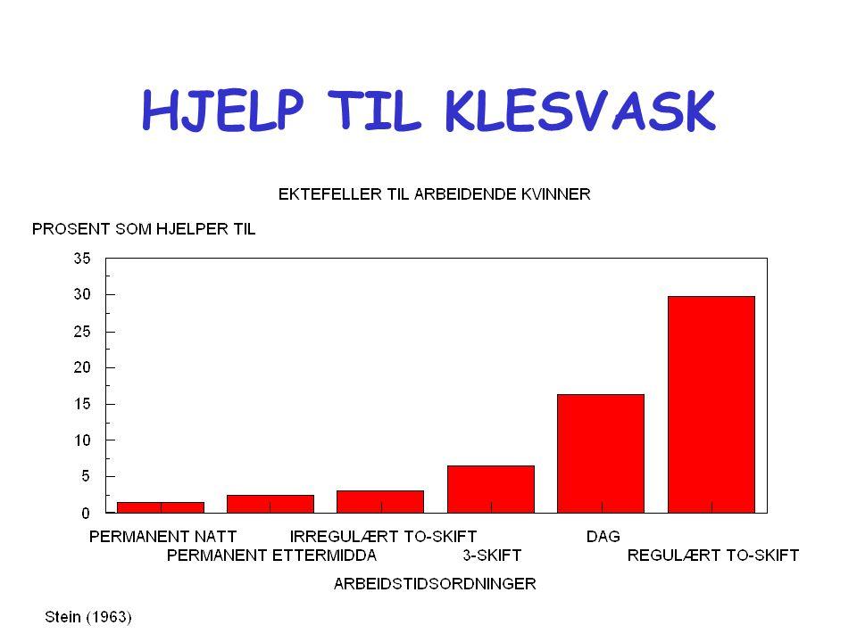 HJELP TIL KLESVASK