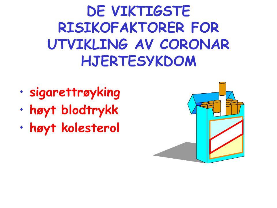 DE VIKTIGSTE RISIKOFAKTORER FOR UTVIKLING AV CORONAR HJERTESYKDOM
