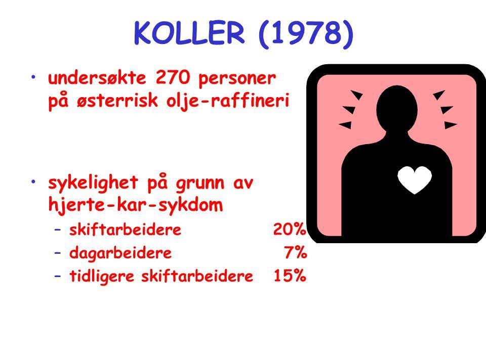 KOLLER (1978) undersøkte 270 personer på østerrisk olje-raffineri