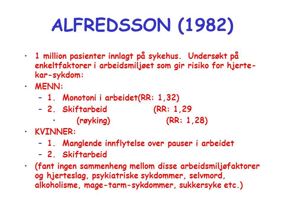 ALFREDSSON (1982) 1 million pasienter innlagt på sykehus. Undersøkt på enkeltfaktorer i arbeidsmiljøet som gir risiko for hjerte-kar-sykdom: