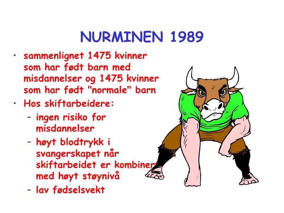 NURMINEN 1989 sammenlignet 1475 kvinner som har født barn med misdannelser og 1475 kvinner som har født normale barn.