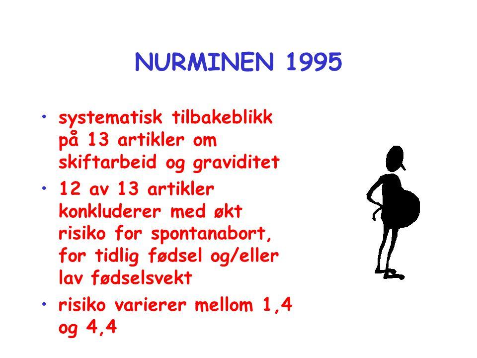 NURMINEN 1995 systematisk tilbakeblikk på 13 artikler om skiftarbeid og graviditet.