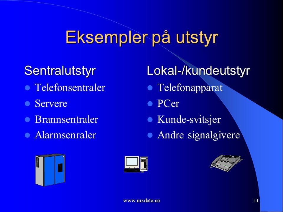Eksempler på utstyr Sentralutstyr Lokal-/kundeutstyr Telefonsentraler