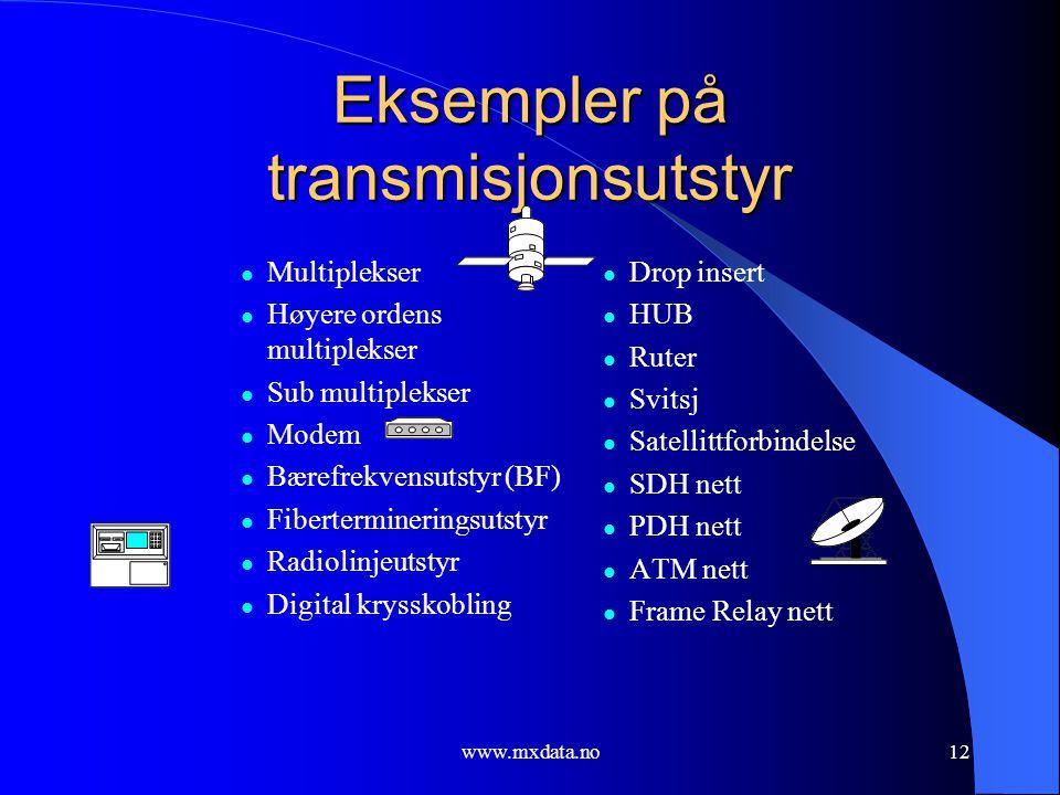 Eksempler på transmisjonsutstyr