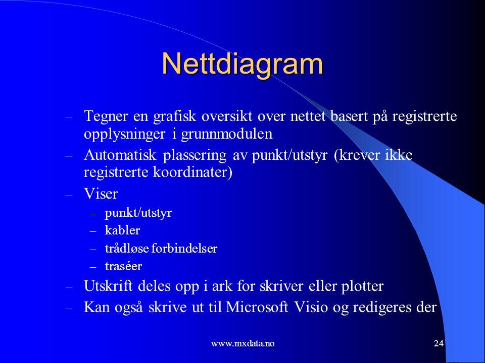 Nettdiagram Tegner en grafisk oversikt over nettet basert på registrerte opplysninger i grunnmodulen.