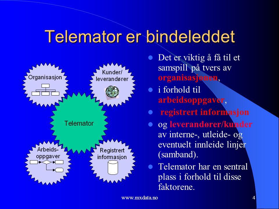 Telemator er bindeleddet