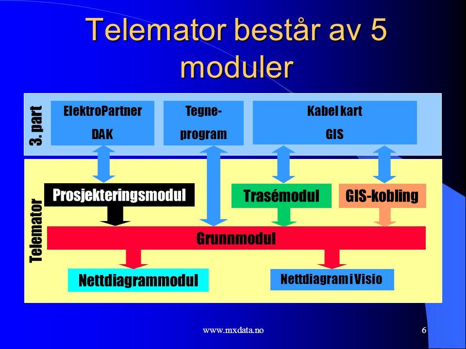 Telemator består av 5 moduler