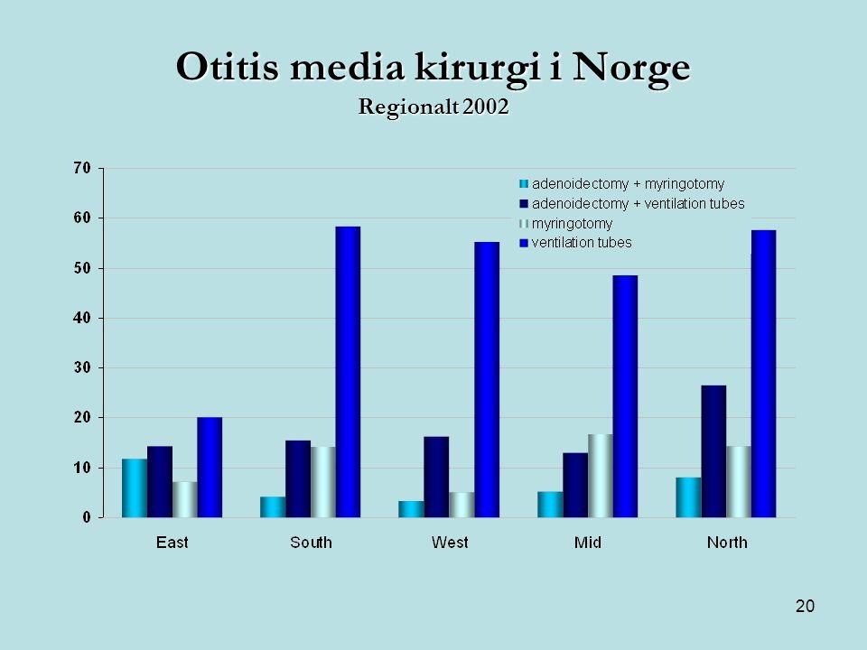 Otitis media kirurgi i Norge Regionalt 2002