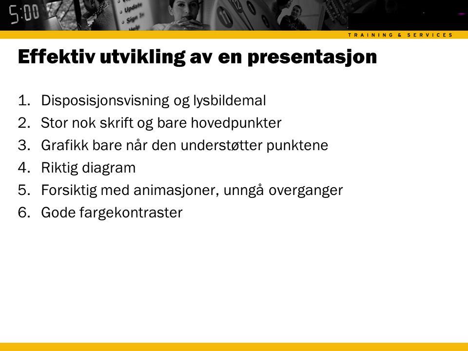 Effektiv utvikling av en presentasjon