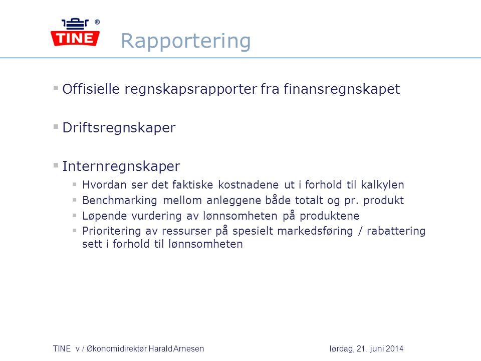 Rapportering Offisielle regnskapsrapporter fra finansregnskapet