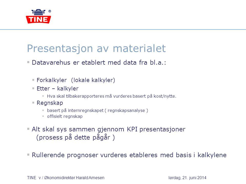 Presentasjon av materialet