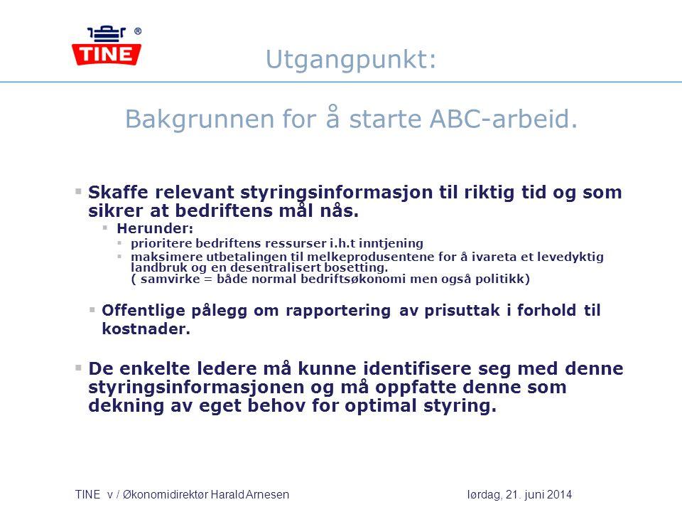 Utgangpunkt: Bakgrunnen for å starte ABC-arbeid.