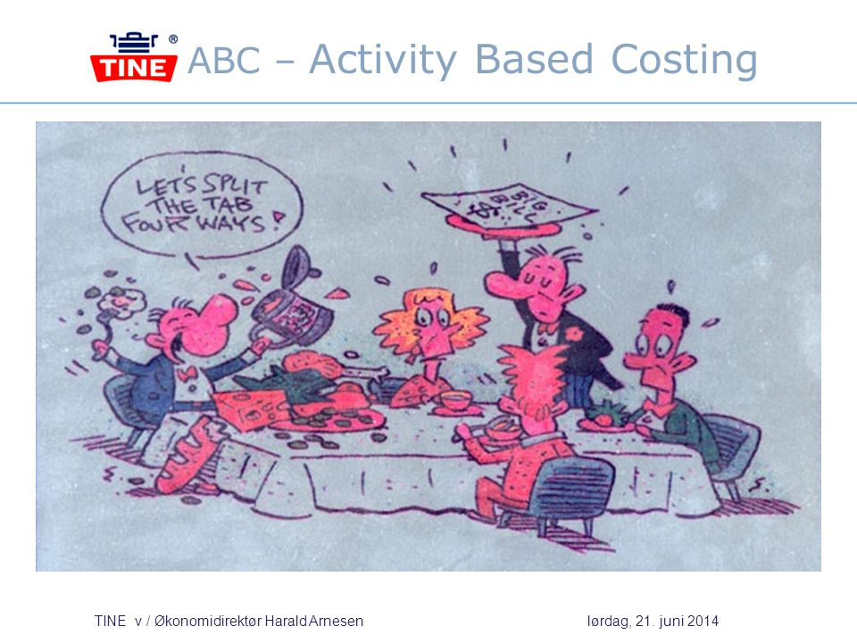 ABC – Activity Based Costing