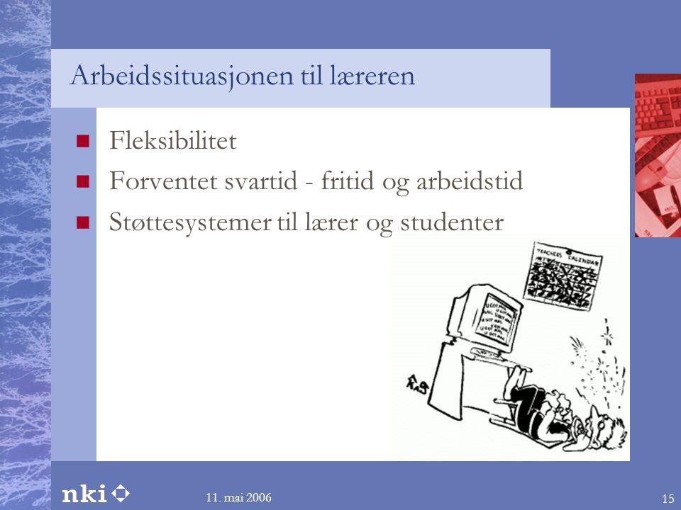 Arbeidssituasjonen til læreren