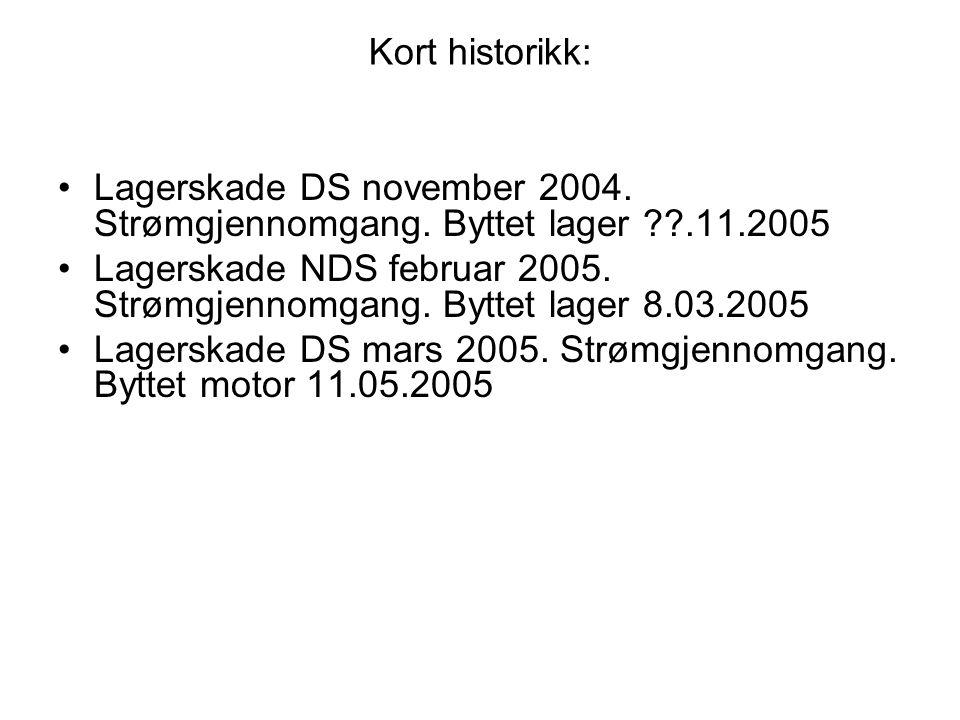 Kort historikk: Lagerskade DS november 2004. Strømgjennomgang. Byttet lager .11.2005.