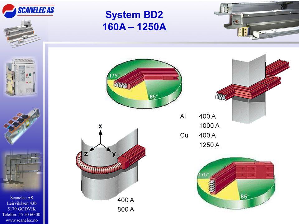 System BD2 160A – 1250A Al 400 A 1000 A Cu 400 A 1250 A 400 A 800 A