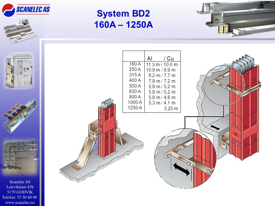System BD2 160A – 1250A Al / Cu 160 A 250 A 315 A 400 A 500 A 630 A