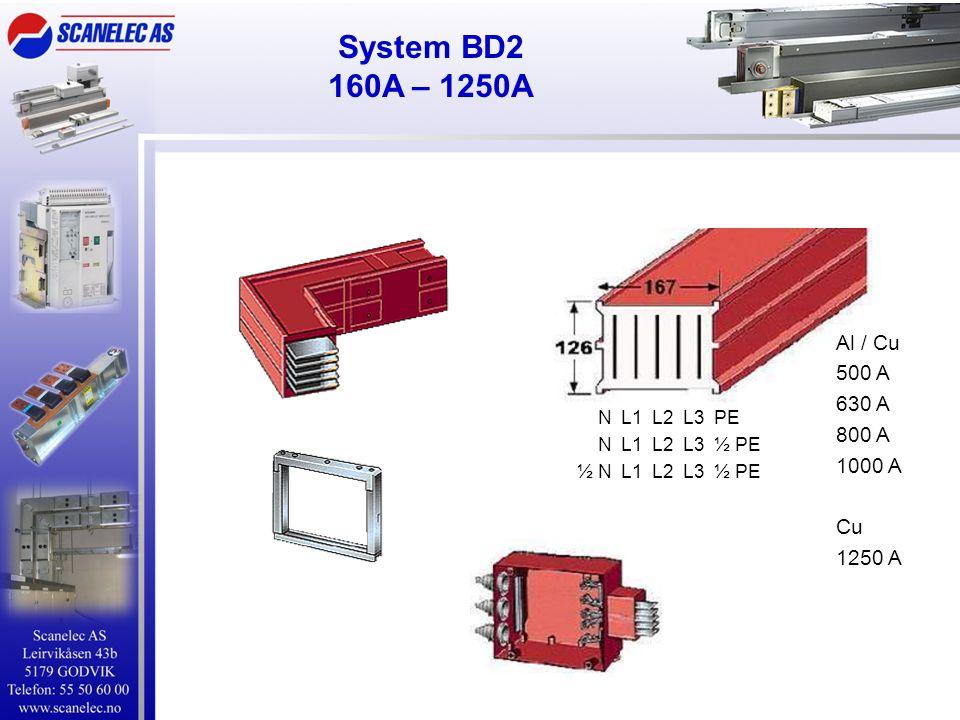 System BD2 160A – 1250A Al / Cu 500 A 630 A 800 A 1000 A Cu 1250 A